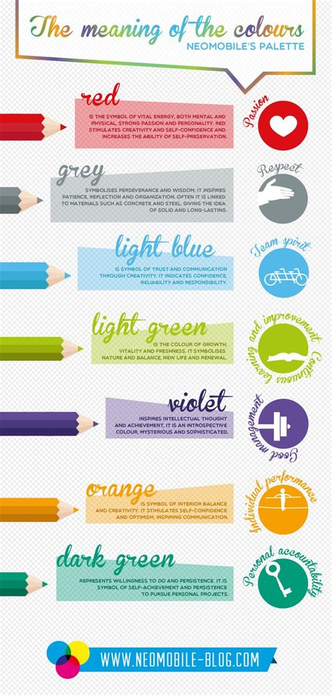 25 best ideas about meaning of colors on pinterest personality colors meanings personality colors meanings