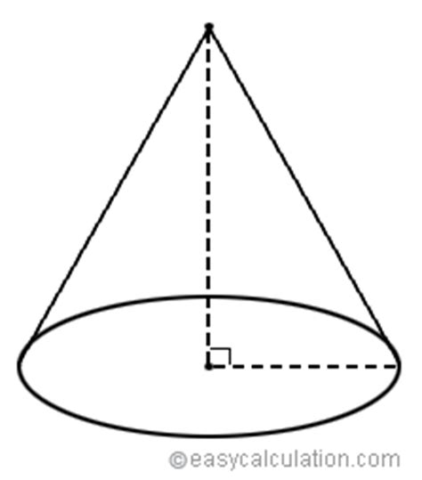 which is the best definition of a conic section what is cone definition and meaning math dictionary