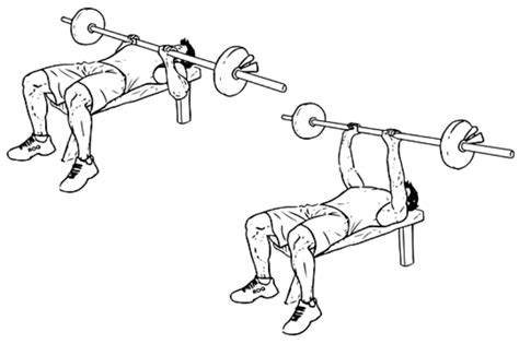how to do close grip bench close grip bench press