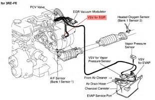 2002 Toyota Tacoma Engine Diagram I Code P0402 On My 2001 Toyota Tacoma I Already