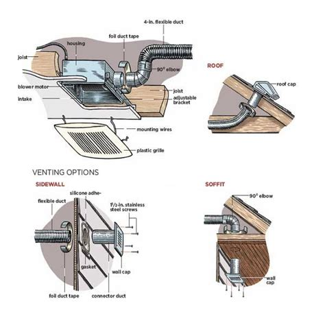Air Vent For Plumbing System by 17 Best Ideas About Plumbing Vent 2017 On