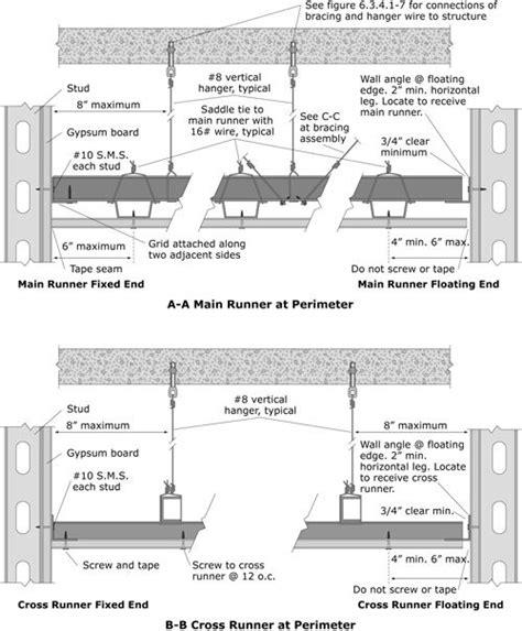 gypsum ceiling section detail 23 best construction office design t i images on pinterest
