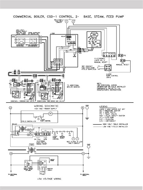 smart fuse box wiki wiring diagram
