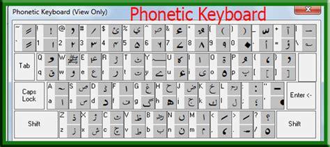 inpage urdu keyboard layout free download learn inpage urdu keyboard write in inpage 2009 easily