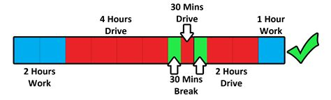 Calendar Drive Time Working Time Directive Driver Hours