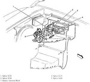 96 gmc jimmy fuse box get free image about wiring diagram