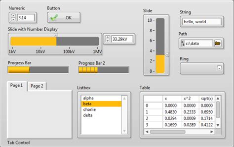ui layout unit quickly visualize test outcomes national instruments