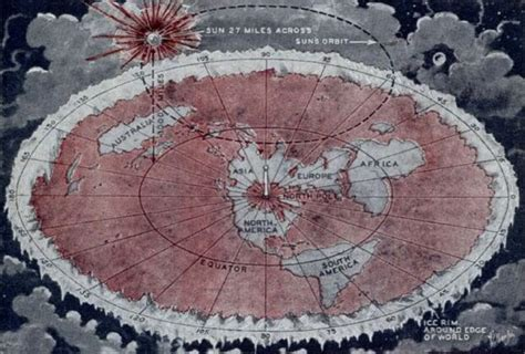 flat world map flat earth theory fabricated by tptb to distract from planet x the millennium report