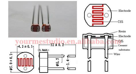 light dependent resistor manufacturer light dependent resistor suppliers 28 images photoresistors compare review quotes rfq from
