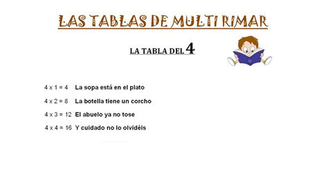 coplas con 4 versos la tabla de multi rimar del 4 youtube