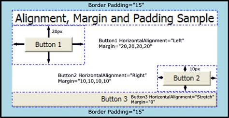 xamarin layout border alignment margins and padding overview