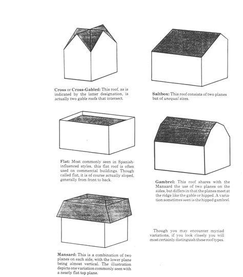 different styles of architecture roof types 2 picture to pin on pinterest thepinsta
