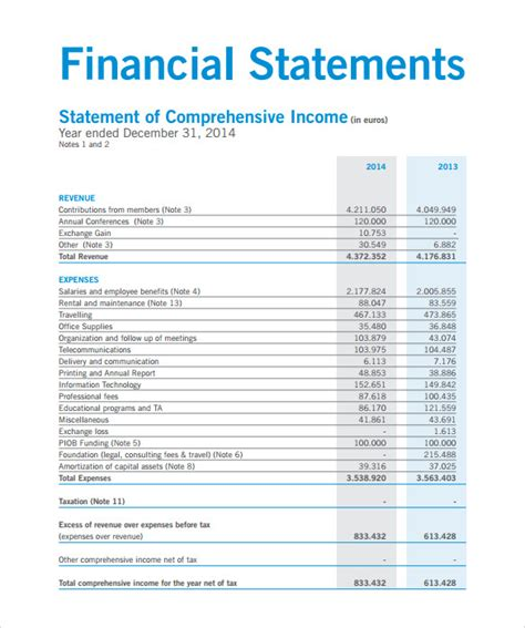 template of each financial statement sle contribution income statement 7 documents in pdf word