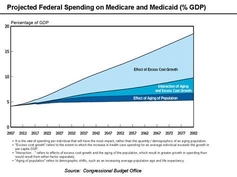 healthcare reform   united states wikipedia