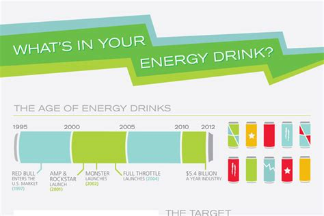 an energy drink slogan list of 45 creative energy drink catchy slogans and