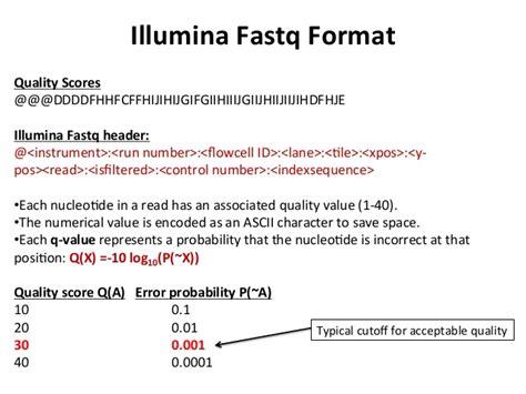 format file bcl rnaseq basics ngs application1