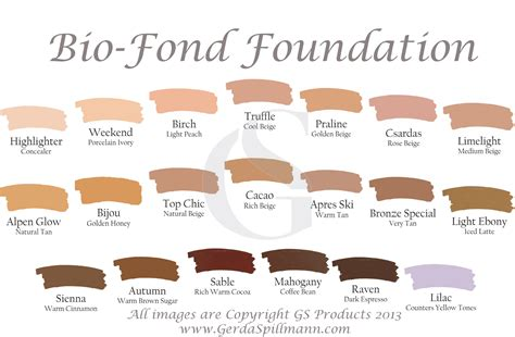 types of skin color how do i make my foundation look flawless gs