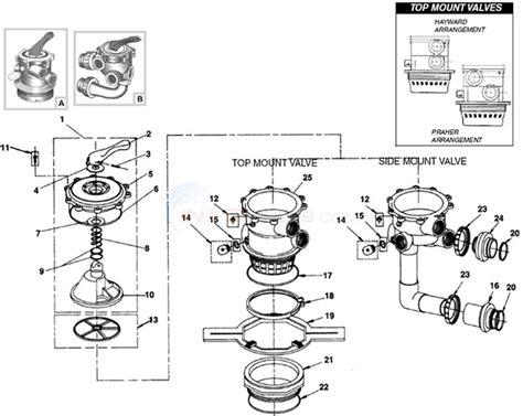 pool filter valve diagram pentair praher 2 quot tm22 sm20 parts inyopools