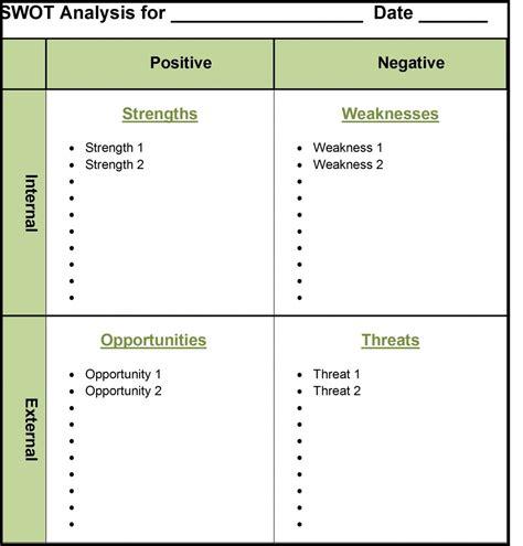 Swot Analysis Template Word 2007