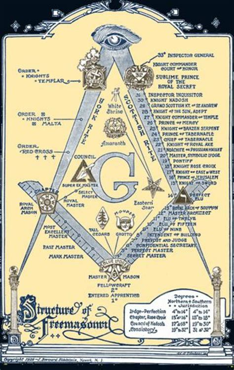 freemasonry illuminati masonic lodge 89 a f a m brief history marion
