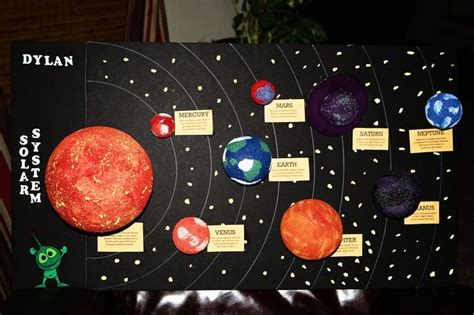 25 best ideas about solar system room on pinterest pinterest the world s catalog of ideas