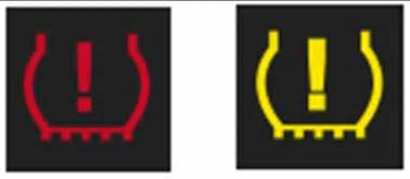 tyre pressure loss warning light page 2
