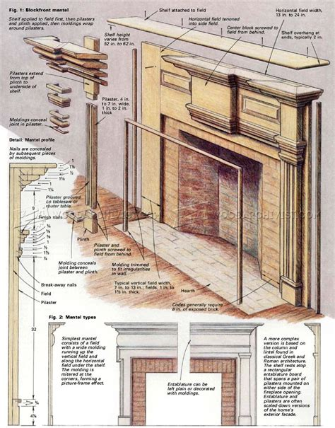 fireplace plans fireplace mantels plans woodarchivist