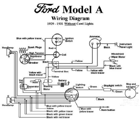 model a ford wiring diagram wiring diagram model a ford wiring diagram cool machine