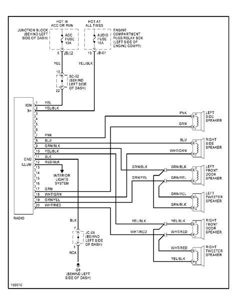 kia sedona 2003 radio wiring diagrams get free image