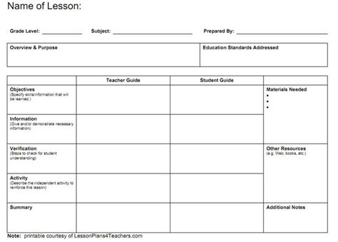 lesson plan template pages the 25 best ideas about blank lesson plan template on