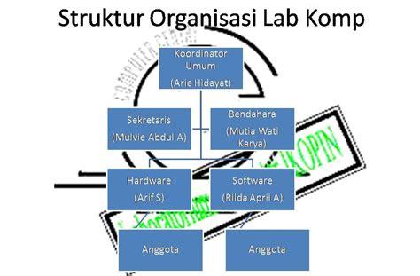 layout laboratorium komputer laboratorium komputer ikopin