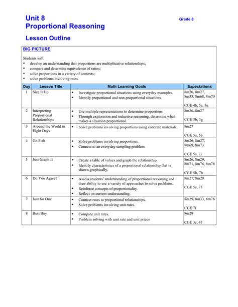 Proportional Reasoning Worksheets by Pictures Proportional Reasoning Worksheets Getadating