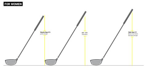 measure swing speed vgm viet nam golf magazine