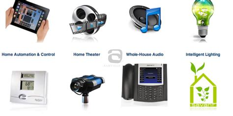 home automation ashville smart homes