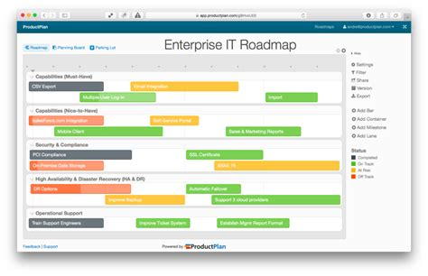 enterprise architecture roadmap template enterprise it roadmap template