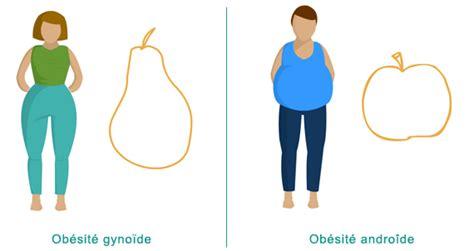 android vs gynoid pomme ou poire comment se positionne la graisse 12 minutes pour changer