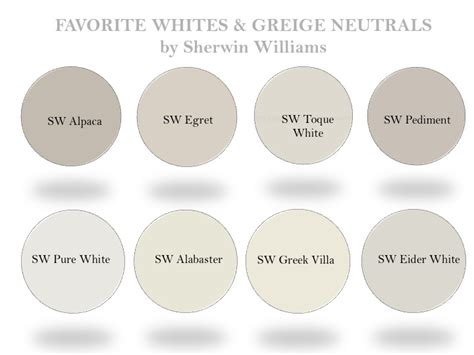 Best Taupe Paint Colors by A Neutral White Paint Round Up Fish Arrow