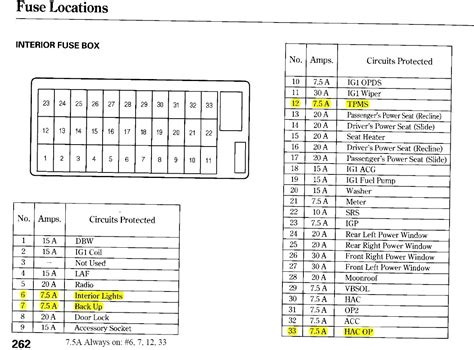 2013 Rdx Fuse Box Location Wiring Library