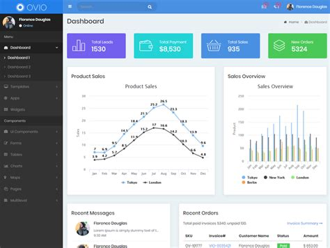 bootstrap based html css js layout 48 responsive bootstrap 4 admin dashboard templates 2018