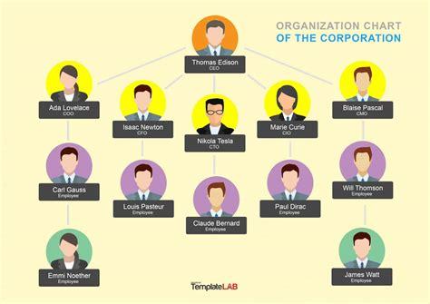 organizational chart gray green widescreen office templates