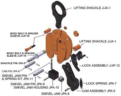 beam clamp beam clamps lifting clamp lifting clamps