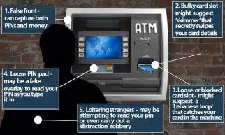 Five Signs An Atm Has Been Tered With This Is Money