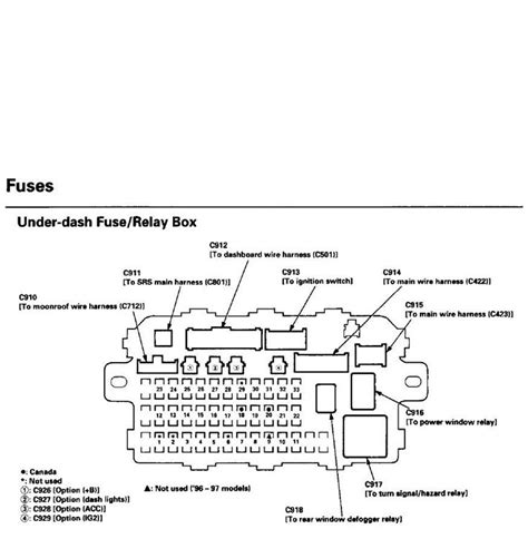 97 honda civic ex fuse box diagram fuse box and wiring