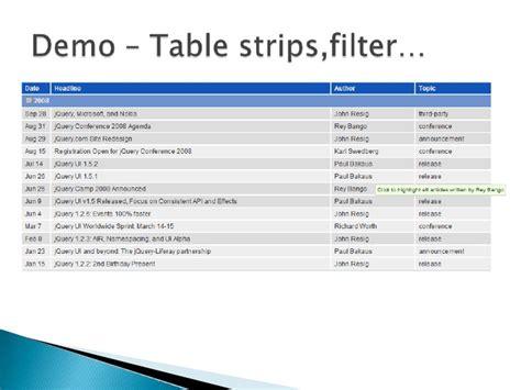 video tutoriel xhtml css y javascript jquery set data attribute phpsourcecode net