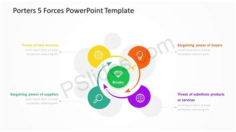 Product Roadmap Template Powerpoint Free Roadmap Porters 5 Forces Template