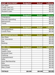 easy budget template free printable monthly household budget worksheet worksheet