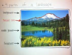 heather galler inspired pattern landscapes foreground