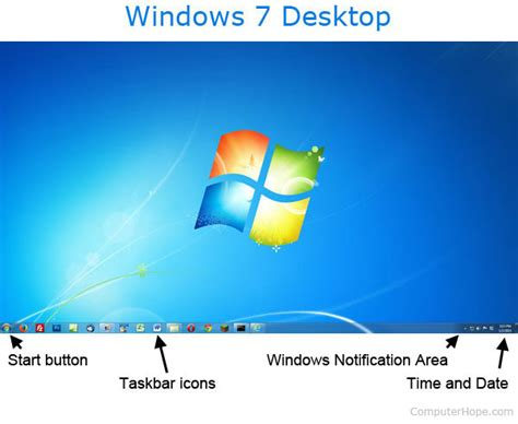 Windows 7 Bar At Top Of Screen by What Is A Desktop