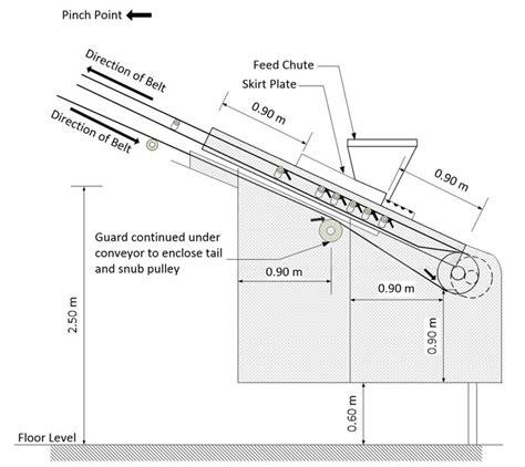 conveyor pull cord switch wiring diagram 40 wiring