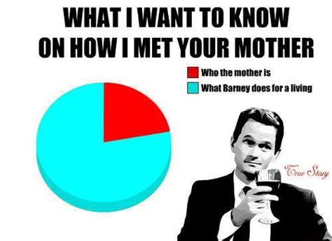 6 Things To About How I Met Your by 71 Best How I Met Your Images On